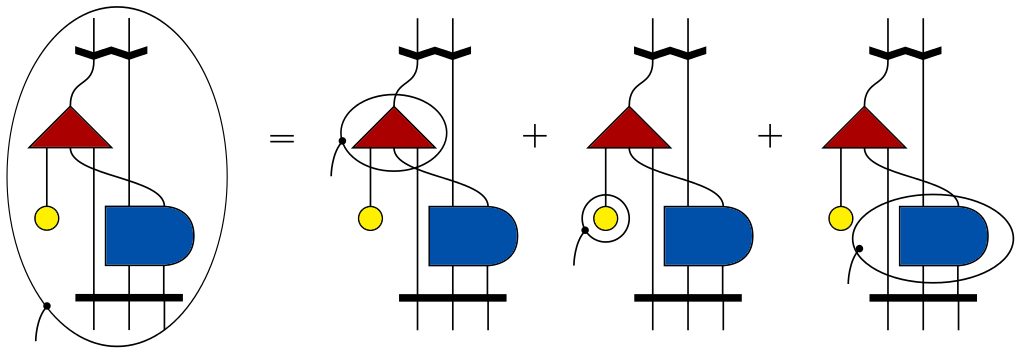 tensor_network